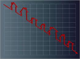 House market decline